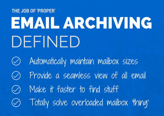 Proper Archiving Defined