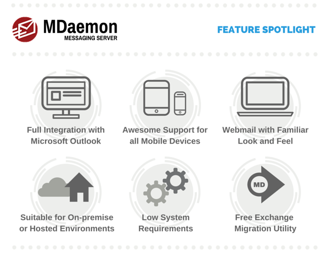 MDaemon feature spotlight