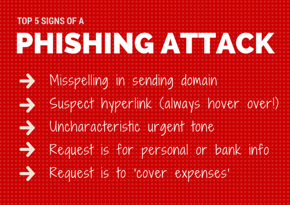 Top 5 Signs of a Phishing Attack