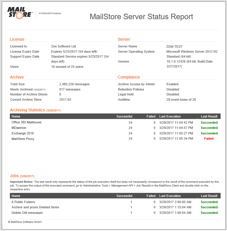 MailStore Email Reports